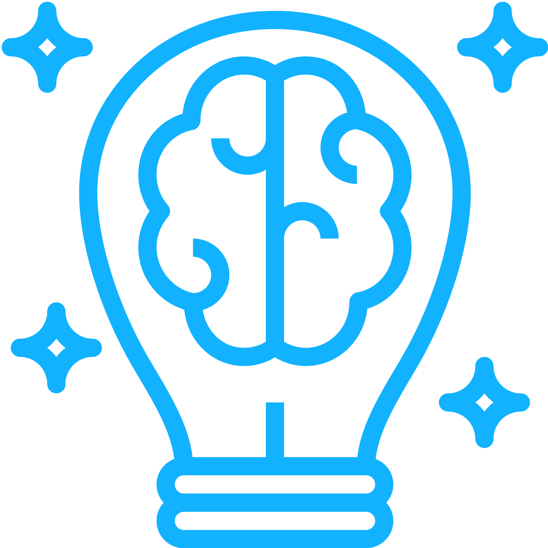 Formation - Initiation au Design Thinking